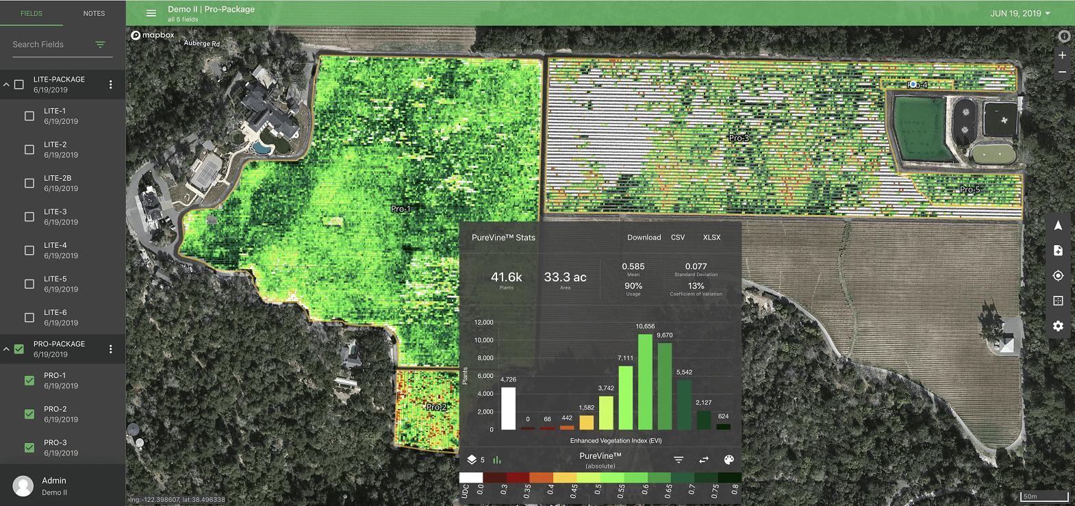 Crop_Health_Data_Analytics_1